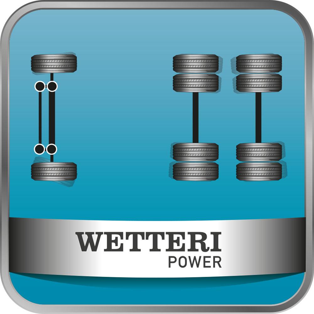 Wetteri Power Akseleiden suuntaus