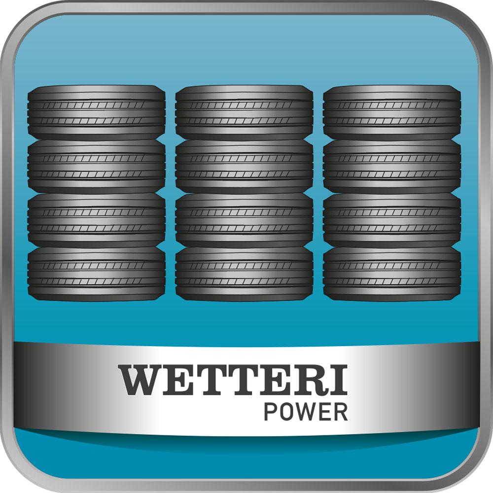 Wetteri Power Rengashotelli